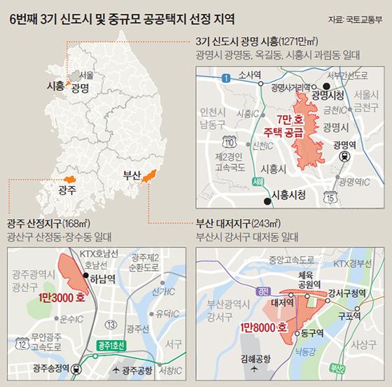 6번째 3기 신도시 및 중규모 공공택지 선정 지역