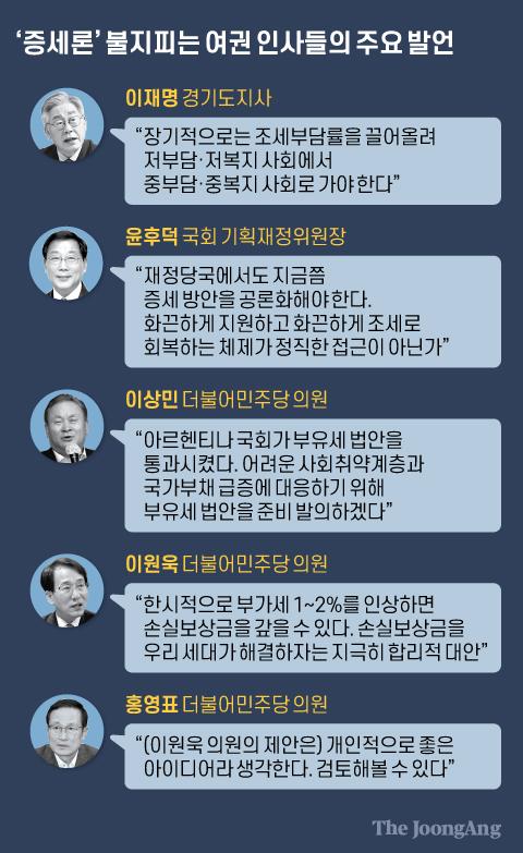 '증세론' 불지피는 여권 인사들의 주요 발언. 그래픽=김현서 kim.hyeonseo12@joongang.co.kr