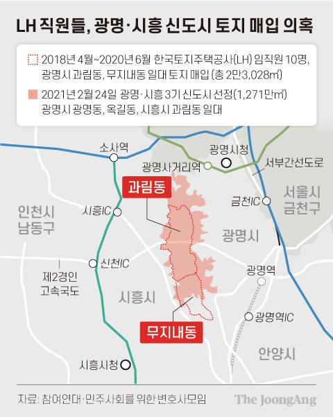 광명 시흥 신도시 투기 의혹 LH 직원 12명 직무배제… 위법 발견 땐 징계