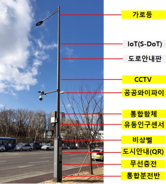 서울 중구 서울광장 일대에 설치된 가로등형 스마트폴과 기능. [자료 서울시]