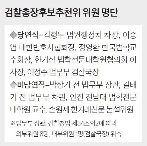 검찰총장후보추천위 위원 명단