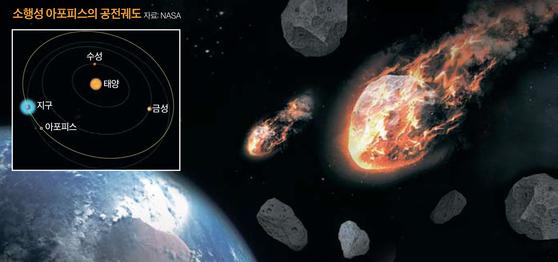 지구로 돌진하는 소행성을 상상한 그래픽.
