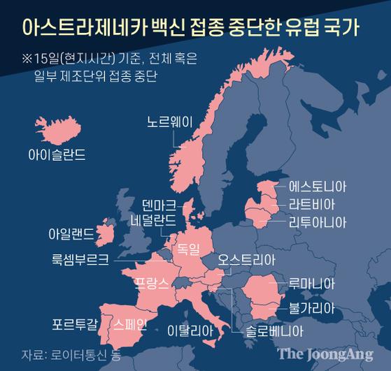 아스트라제네카 백신 접종 중단한 유럽 국가. 그래픽=신재민 기자 shin.jaemin@joongang.co.kr