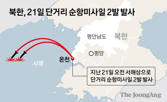 북한, 21일 단거리 순항미사일 2발 발사. 그래픽=신재민 기자 shin.jaemin@joongang.co.kr