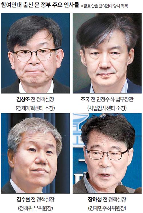 참여연대 출신 문 정부 주요 인사들