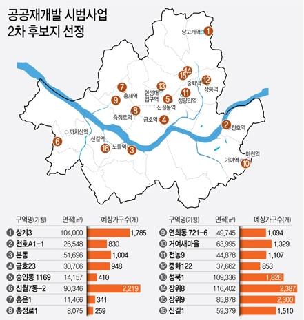 자료: 국토부
