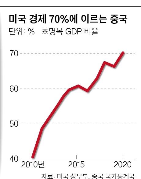 김동호의 세계 경제 전망 그래픽=신용호