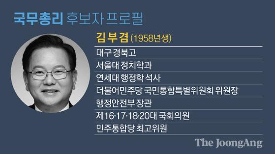 국무총리 후보자 프로필. 그래픽=김영옥 기자 yesok@joongang.co.kr
