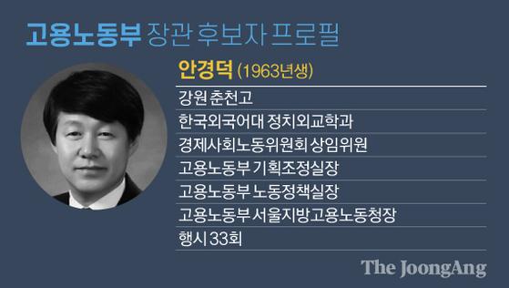 고용노동부 장관 후보자 프로필. 그래픽=김영옥 기자 yesok@joongang.co.kr