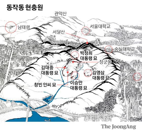 그림=안충기, 그래픽=박경민 기자 minn@joongang.co.kr