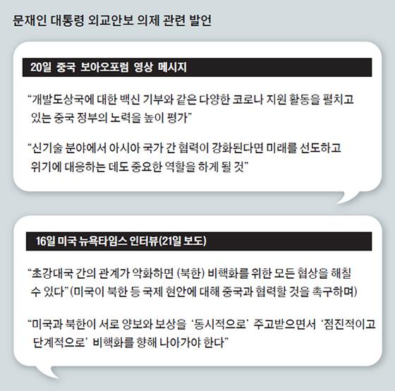 문재인 대통령 외교안보 의제 관련 발언