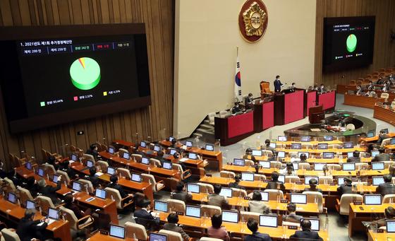 지난 3월 25일 오전 서울 여의도 국회에서 열린 본회의에서 2021년도 제1회 추가경정예산안이 통과됐다. 연합뉴스