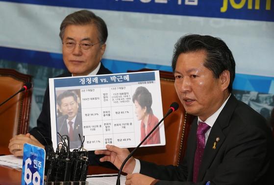 정청래 의원(오른쪽)이 새정치민주연합 최고위원이던 2015년 12월 국회 최고위원회의에서 의원시절 박근혜 대통령의 의정활동 내용을 자신의 의정활동과 비교해 설명하고 있다. 왼쪽은 당시 당대표였던 문재인 대통령. 중앙포토