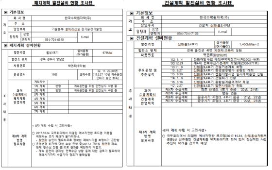 한국수력원자력이 2017년 11월 이사회에 보고한 현황조사표. 윤영석 의원실