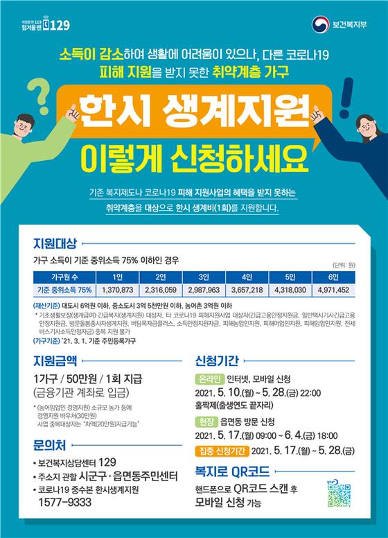 서울시 제공.