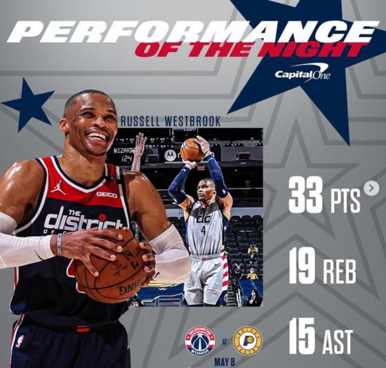 웨스트브룩이 개인 통산 181번째 트리플더블을 기록했다. NBA 역대 최다와 타이다. [사진 워싱턴 위저즈 인스타그램]