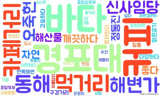 강릉 자유 연상 이미지. [자료=강릉시]
