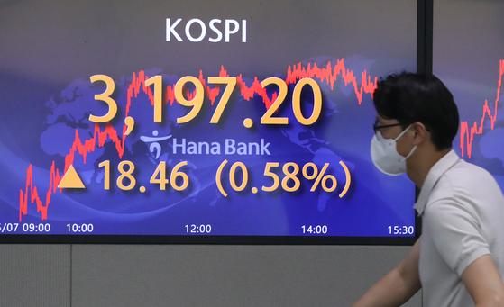지난 7일 코스피는 전날보다 18.46포인트(0.58%) 오른 3197.20에 장을 마쳤다. 사진은 이날 명동 하나은행 본점 딜링룸 모습. 연합뉴스
