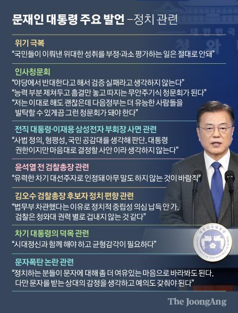 문재인 대통령 주요 발언 -정치 관련. 그래픽=신재민 기자 shin.jaemin@joongang.co.kr