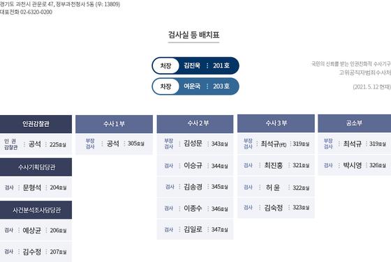 고위공직자범죄수사처(공수처) 검사 배치표. 사진 공수처 홈페이지 캡처