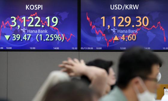 미국發 인플레 우려 속에 13일 서울 중구 하나은행 명동점 딜링룸 전광판에 코스피가 전날 대비 39.55포인트(1.25%) 하락한 3122.11을 나타내고 있다. 뉴스1