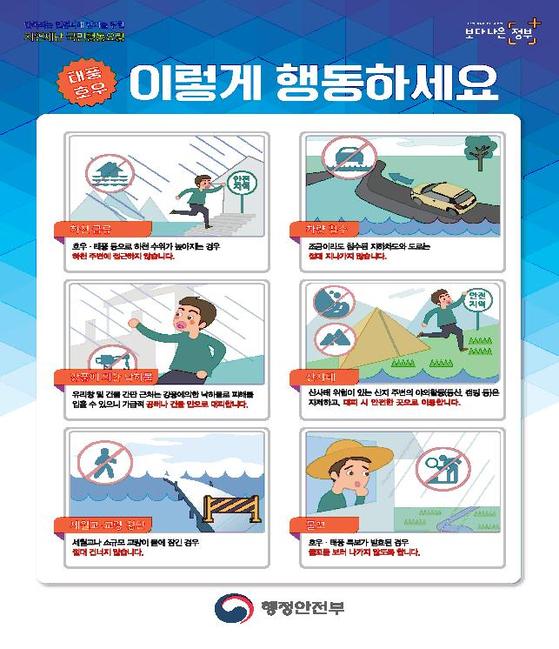 태풍·호우 피해 예방을 위한 행동요령. [사진 행정안전부]