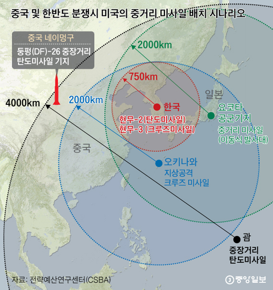 A scenario for the deployment of intermediate-range missiles by the United States in the event of a conflict between China and the Korean Peninsula.  Graphic = Reporter Kim Joo-won zoom@joongang.co.kr