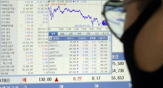 지난 1월 18일 서울 중구 을지로 하나은행 본점 딜링룸에서 한 직원이 코스피 그래프와 삼성 관련주의 낙폭을 확인하고 있다. 연합뉴스