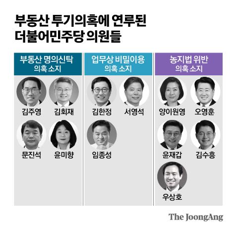 그래픽=김영옥 기자 yesok@joongang.co.kr. 부동산 투기의혹에 연루된 더불어민주당 의원들