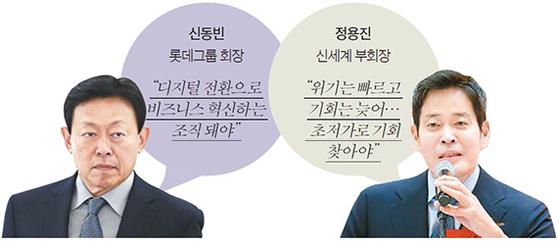 신동빈 롯데그룹 회장(左), 정용진 신세계 부회장(右)