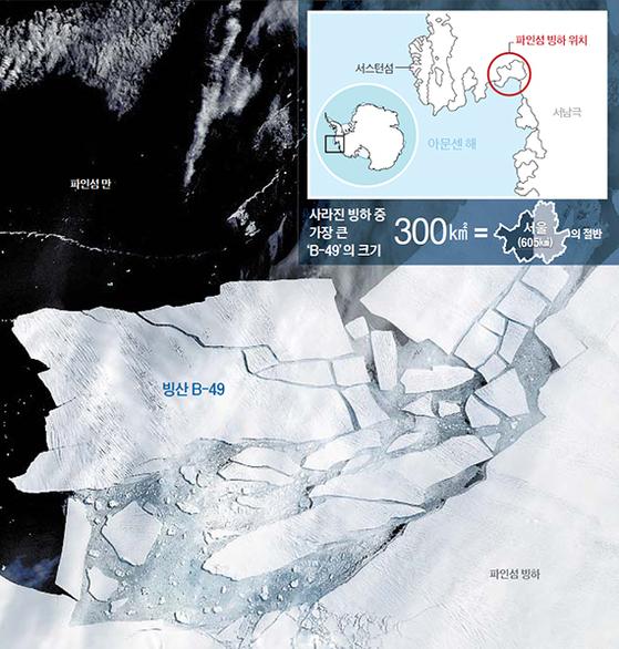 빙산 B-49가 지난해 2월 파인섬 빙하에서 떨어져 나오며 갈라지고 있다. 빙산의 크기는 서울 면적의 절반에 이른다. [사진 NASA ]