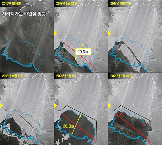 유럽우주국(ESA)의 '코페르니쿠스 센티넬-1호' 위성이 촬영한 2015~2020년 서남극 파인섬 빙하의 모습. 빙붕의 가장자리가 떨어져 나가면서 빙붕 경계가 2017년부터 지난해 사이 내륙으로 19.3㎞ 후퇴했다. [사진 Joughin et al./Science Advances]