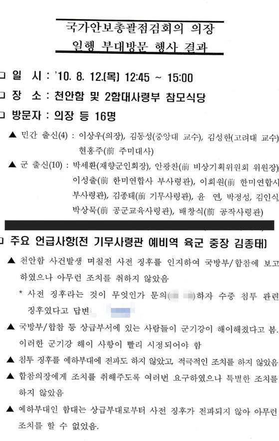 군 당국이 천안함 폭침 관련 북한의 공격 징후를 사전에 파악했다는 문건. 사진 최원일 전 천안함장 제공.