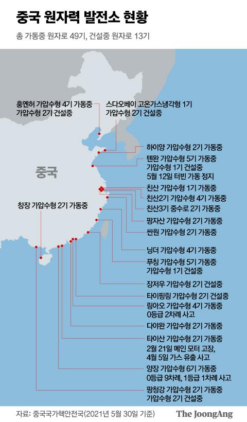 韓 서해 맞은편서 또 원전 사고···中 공포의 원자로 49기