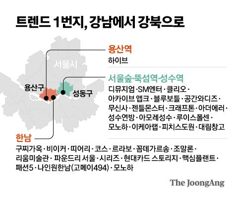 트렌드 1번지, 강남에서 강북으로. 그래픽=김영옥 기자 yesok@joongang.co.kr