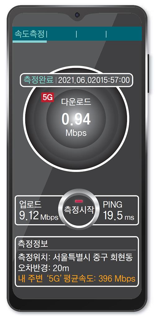 5G 측정결과