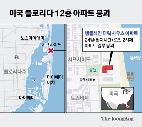 미국 플로리다 12층 아파트 붕괴. 그래픽=신재민 기자 shin.jaemin@joongang.co.kr