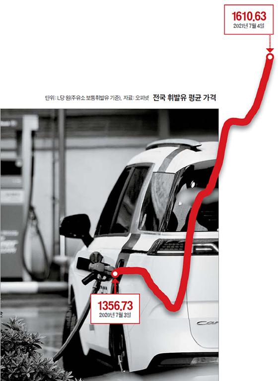 전국 휘발유 가격이 1600원을 넘어선 가운데 4일 서울에서 한 차량이 주유 중이다. [뉴스1]