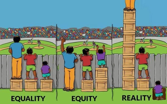 출처 : Morgan Marks. 'A Discussion on Equity and Equality'.(Powerhouse Montana)