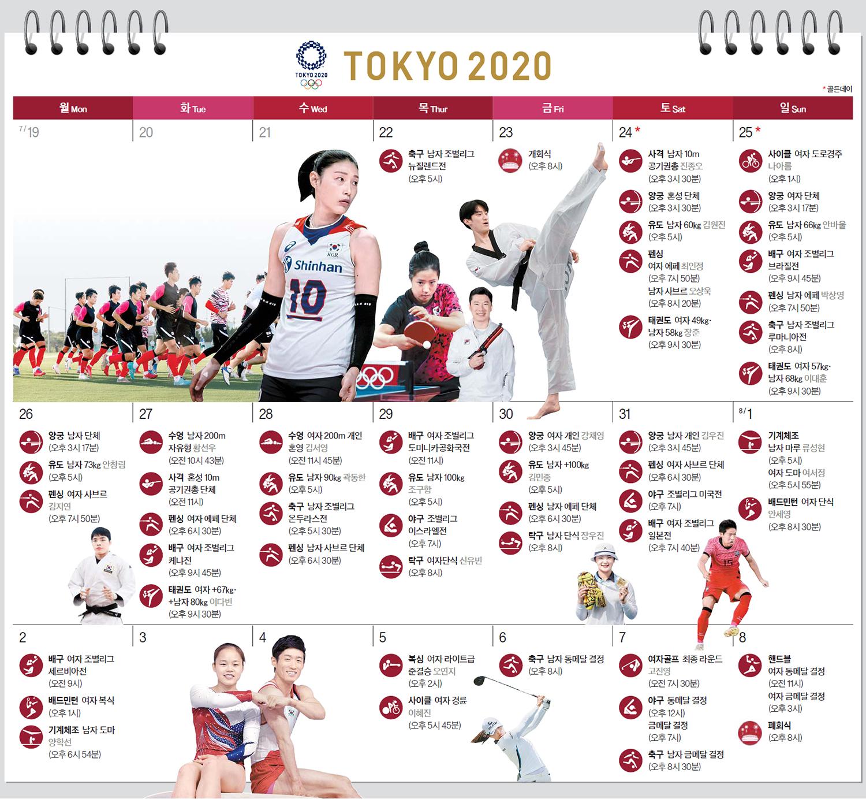도쿄올림픽 일정