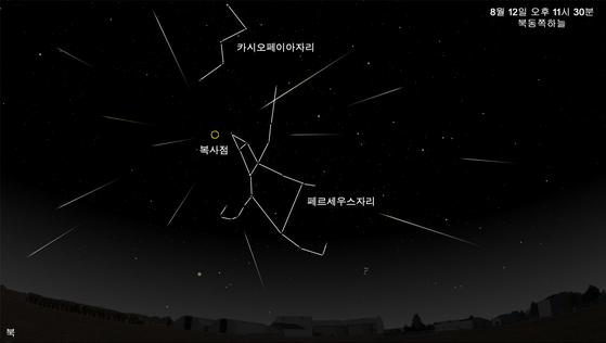 지난해 8월 12일 오후 11시30분경 국내서 관측한 페르세우스 유성우 복사점. [사진 국립과천과학관]
