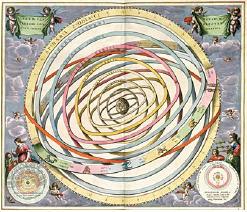 독일의 지도제작자인 안드레아스 켈라리우스가 성도로 제작한 '대우주의 조화' 속 지구 중심의 천구 우주 구조를 표현한 그림.