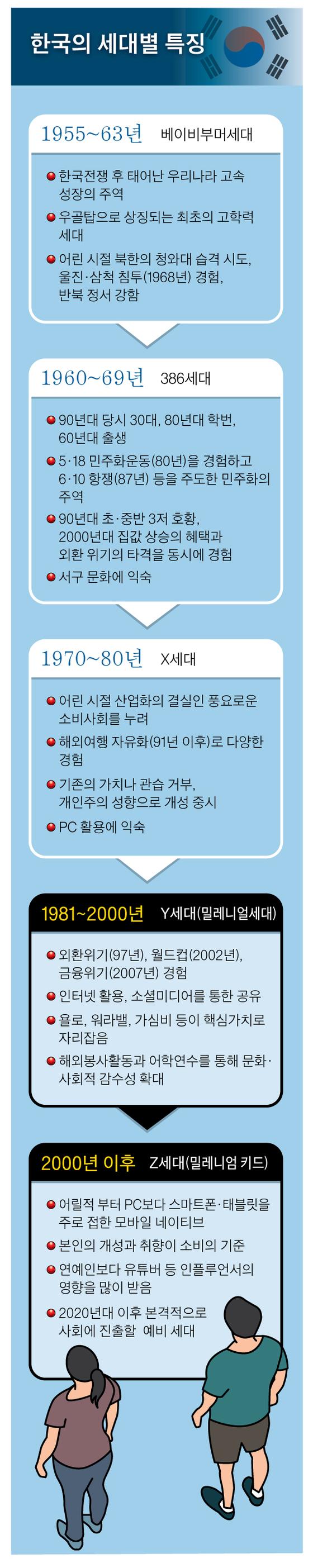 [그래픽=이은영 lee.eunyoung4@joins.co.kr]