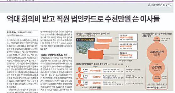 지난해 12월 중앙SUNDAY 보도 내용.