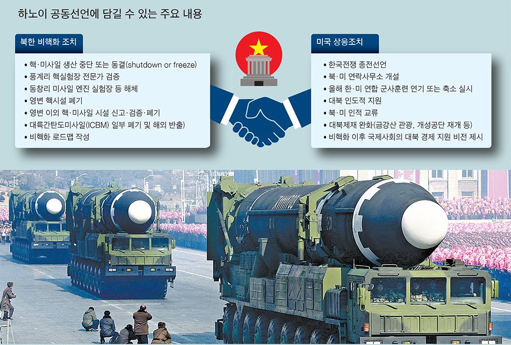 지난해 2월 8일 평양에서 열린 북한 인민군 창군 70주년 기념 열병식 때 등장한 대륙간탄도미사일(ICBM) '화성-15형'의 모습. [중앙포토], [그래픽=이정권 기자 gaga@joongang.co.kr]