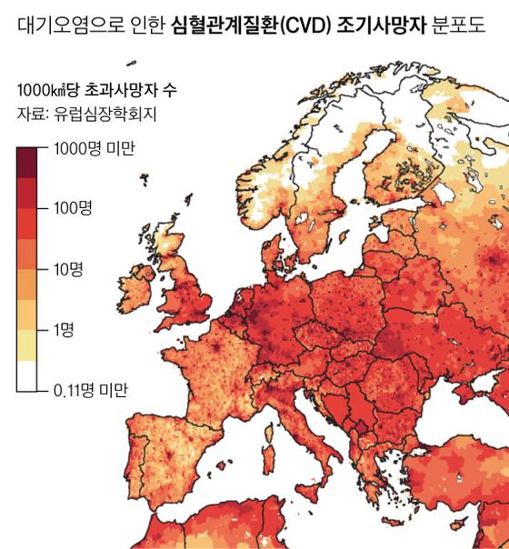지난 12일 독일 마인츠 의대와 막스플랑크 연구소 등 국제연구팀은 2015년 기준으로 전 세계에서 연간 879만명이 초미세먼지나 오존 등 대기오염으로 조기 사망했다는 연구 결과를 발표했다. 특히, 유럽의 경우 인구 10만 명 당 133명이 조기 사망한 것으로 분석됐다. 그래픽=박경민 기자 minn@joongang.co.kr