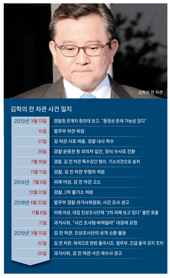 [그래픽=박춘환 기자 park.choonhwan@joongang.co.kr]