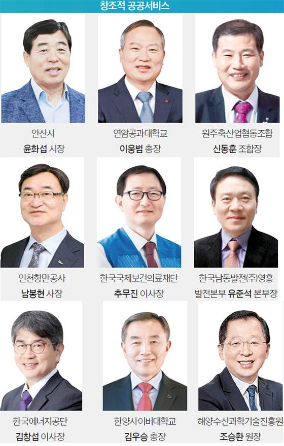 2019 한국을 빛낸 창조경영 대상