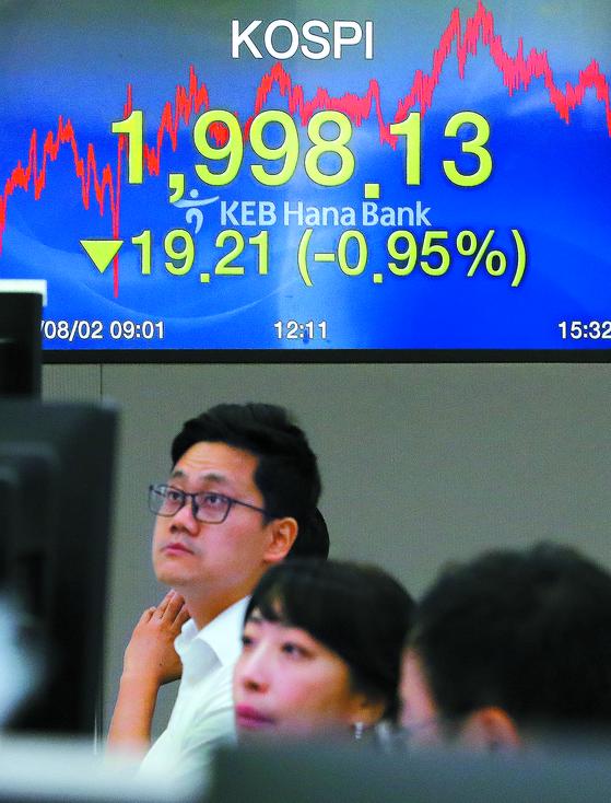 2일 일본의 화이트국가 배제와 미중 무역갈등 고조 등으로 코스피가 0.95% 하락한 1998.13으로 마감해 2000선이 무너졌다. 일본 닛케이225 지수는 2.11% 떨어졌다. [뉴스1]