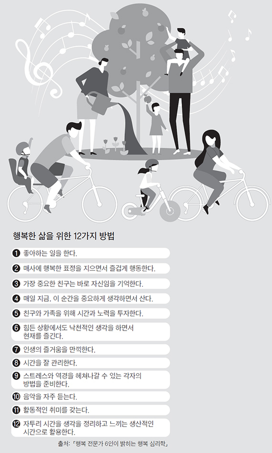 행복한 삶을 위한 12가지 방법